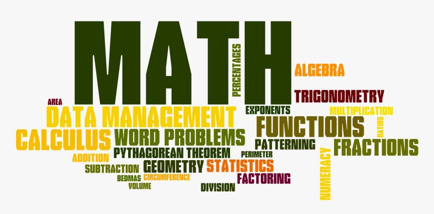 618-6185832_multiplication-clipart-mathematics-wallpaper-district-math-hd-png